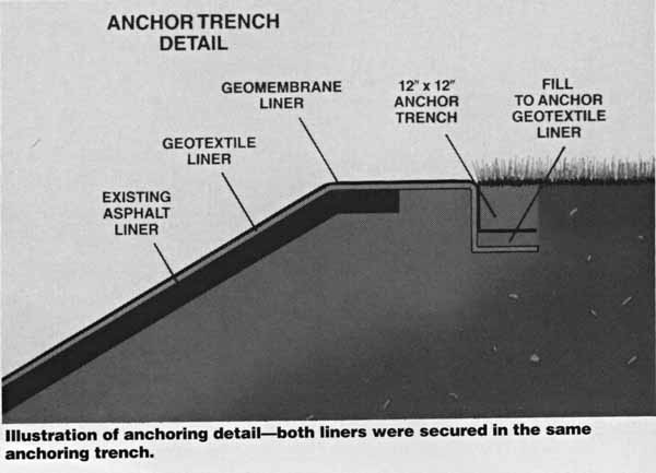 Geomembrane Liner Selection Epi