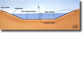 Pvc Underwater Irrigation Canal Epi